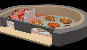 forni pizza rotanti elettrici e legna usati revisionati